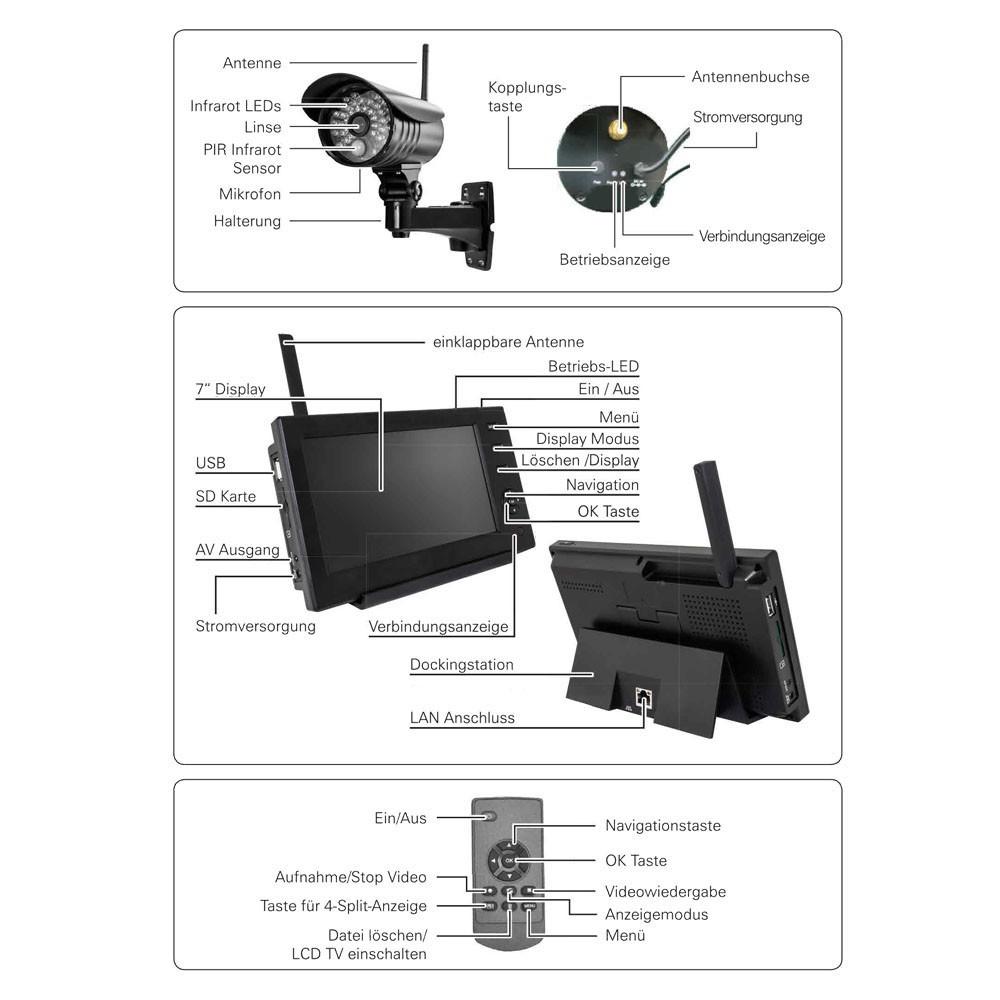 ip video berwachung funk berwachungssystem funk berwachung 3x kamera 1x monitor ebay. Black Bedroom Furniture Sets. Home Design Ideas